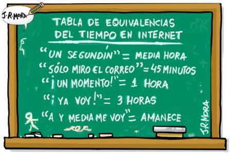 Tiempo en Internet - JRMora